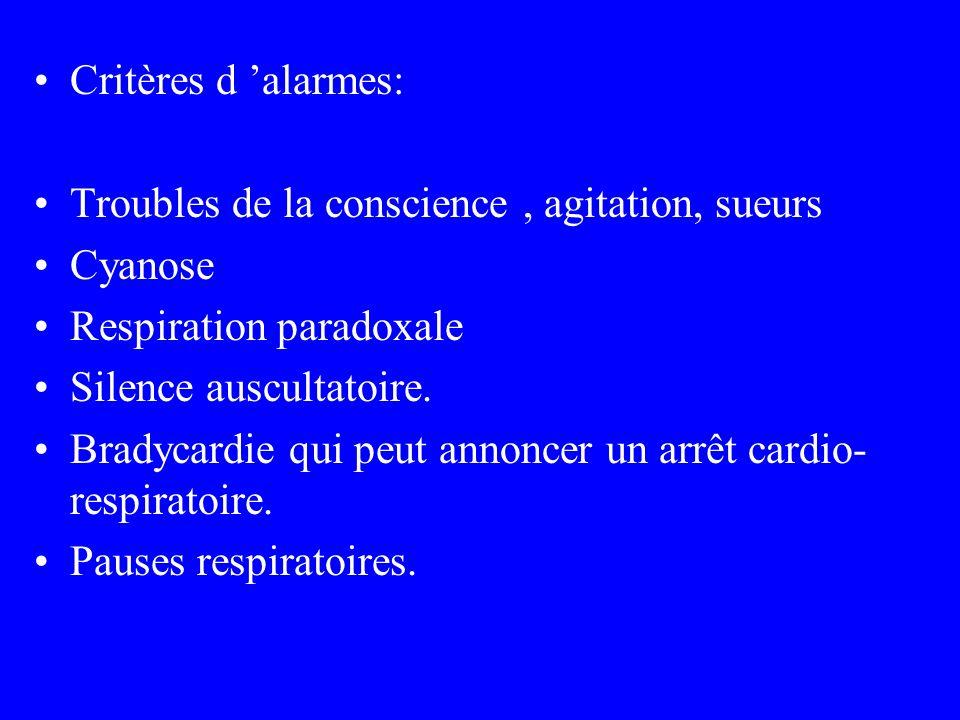 Critères d 'alarmes: Troubles de la conscience , agitation, sueurs. Cyanose. Respiration paradoxale.