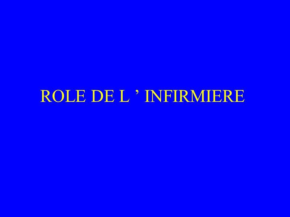 ROLE DE L ' INFIRMIERE