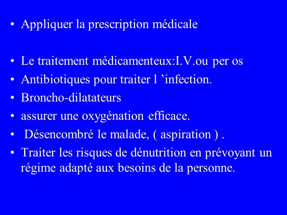 Appliquer la prescription médicale