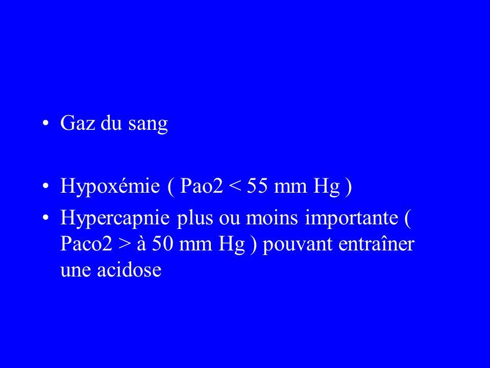 Gaz du sang Hypoxémie ( Pao2 < 55 mm Hg ) Hypercapnie plus ou moins importante ( Paco2 > à 50 mm Hg ) pouvant entraîner une acidose.