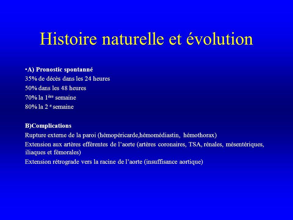 Histoire naturelle et évolution