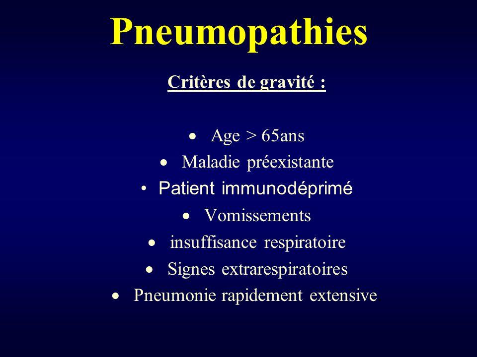 Pneumopathies Critères de gravité : · Age > 65ans