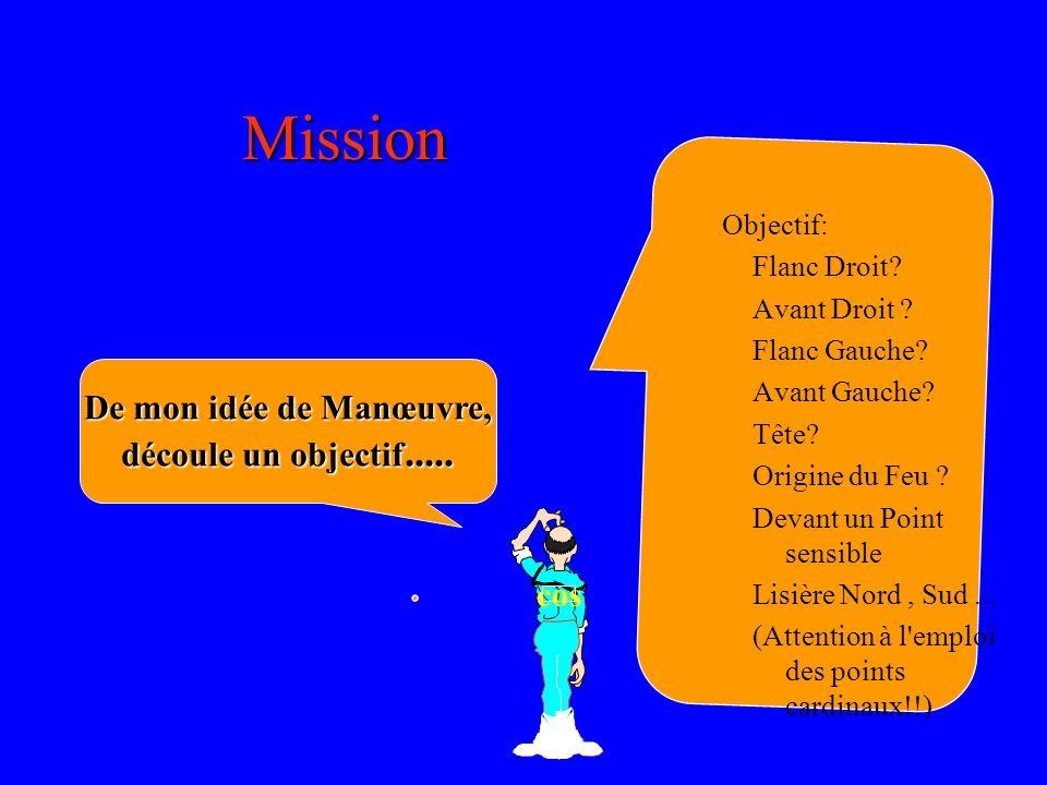 Mission De mon idée de Manœuvre, découle un objectif..... cos