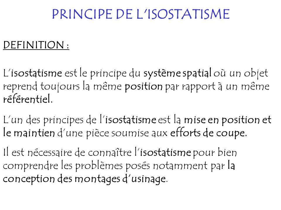 PRINCIPE DE L ISOSTATISME