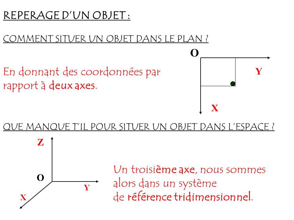 En donnant des coordonnées par rapport à deux axes.