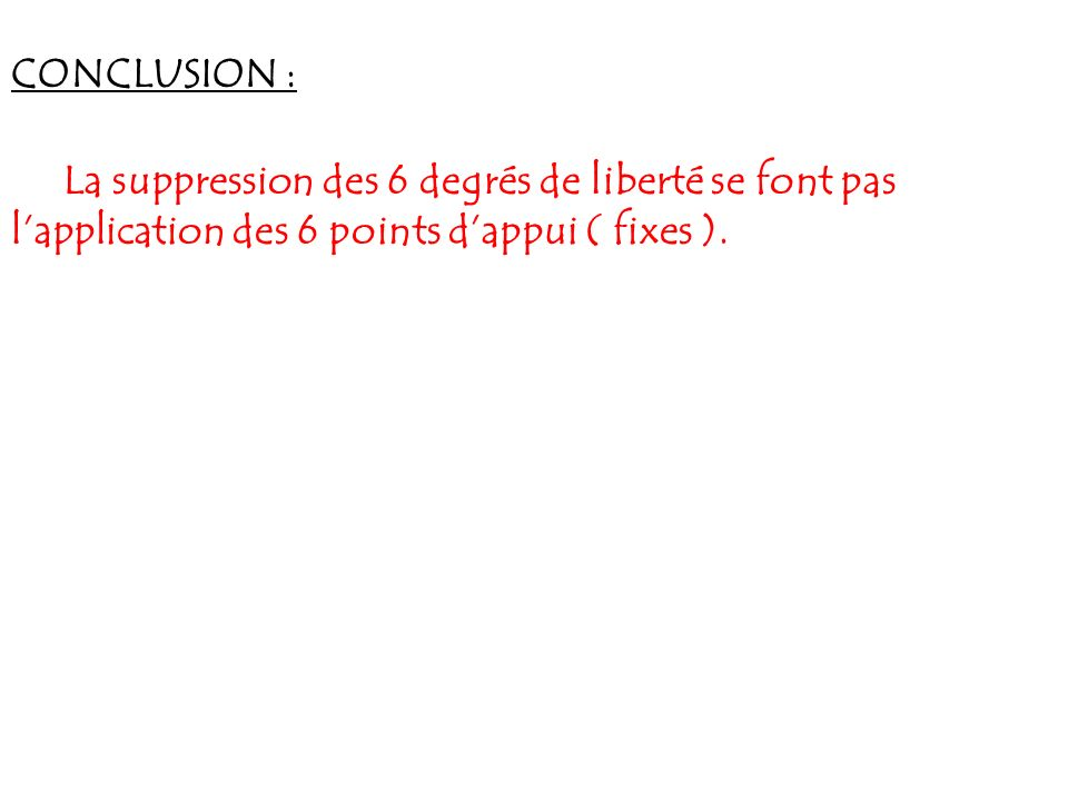 CONCLUSION : La suppression des 6 degrés de liberté se font pas l'application des 6 points d'appui ( fixes ).