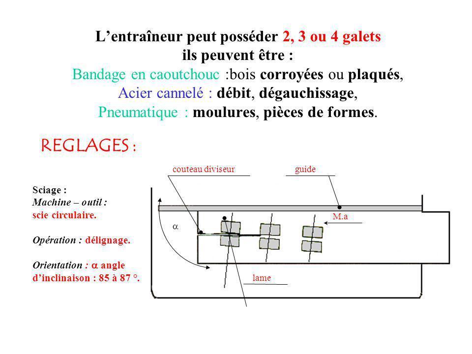 L'entraîneur peut posséder 2, 3 ou 4 galets ils peuvent être : Bandage en caoutchouc :bois corroyées ou plaqués, Acier cannelé : débit, dégauchissage, Pneumatique : moulures, pièces de formes.