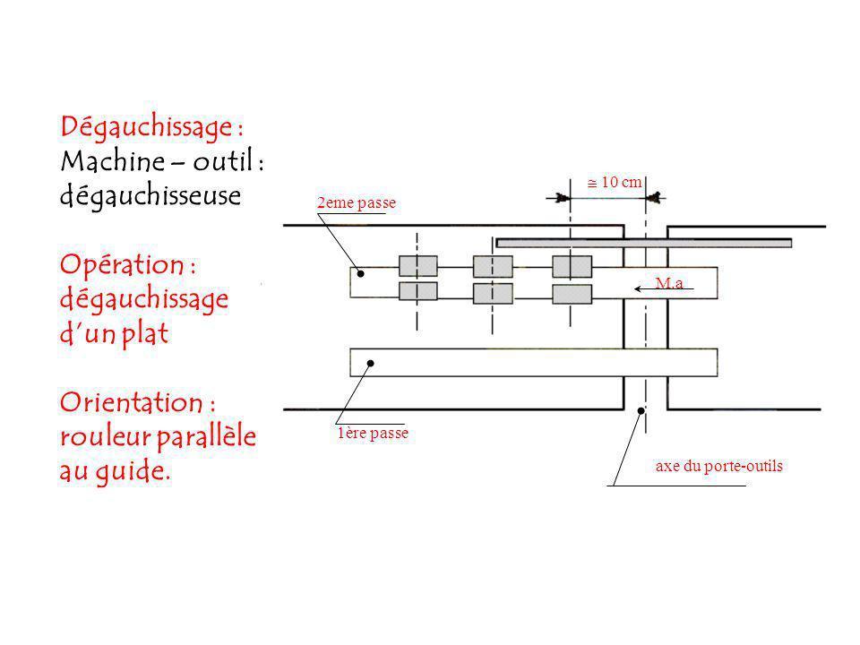 Machine – outil : dégauchisseuse