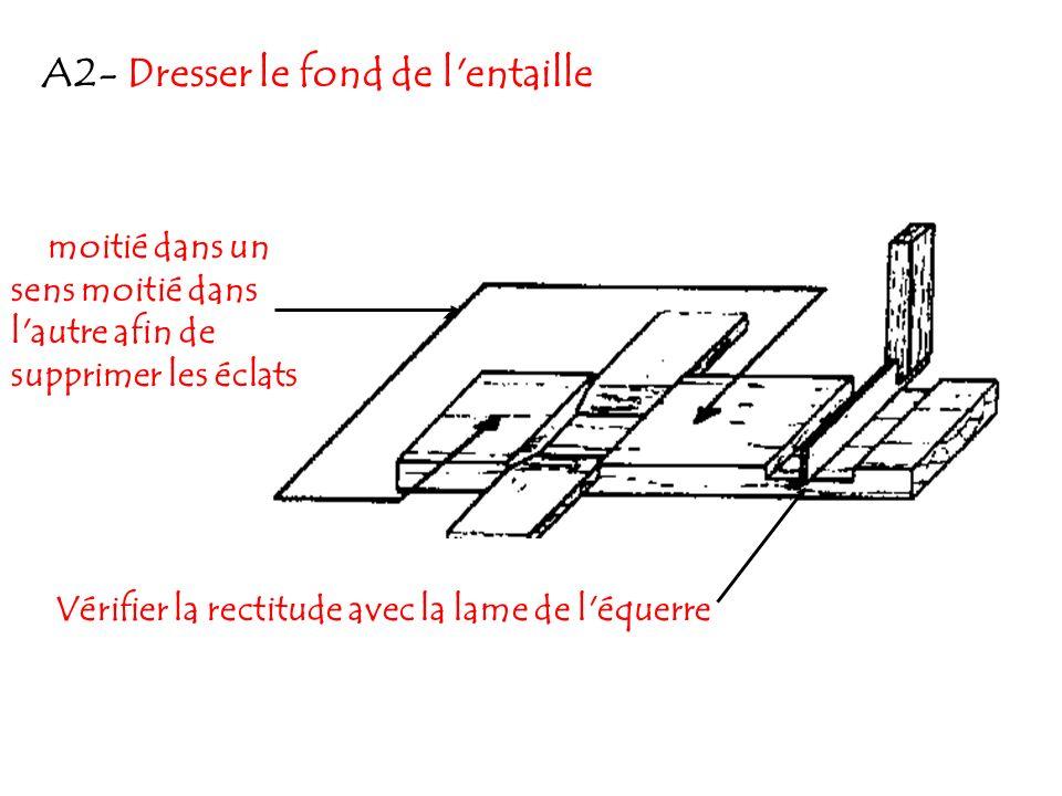 A2- Dresser le fond de l entaille