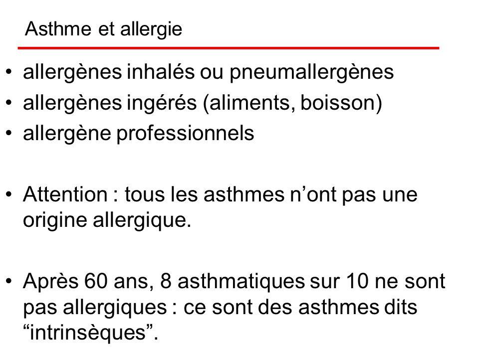 allergènes inhalés ou pneumallergènes