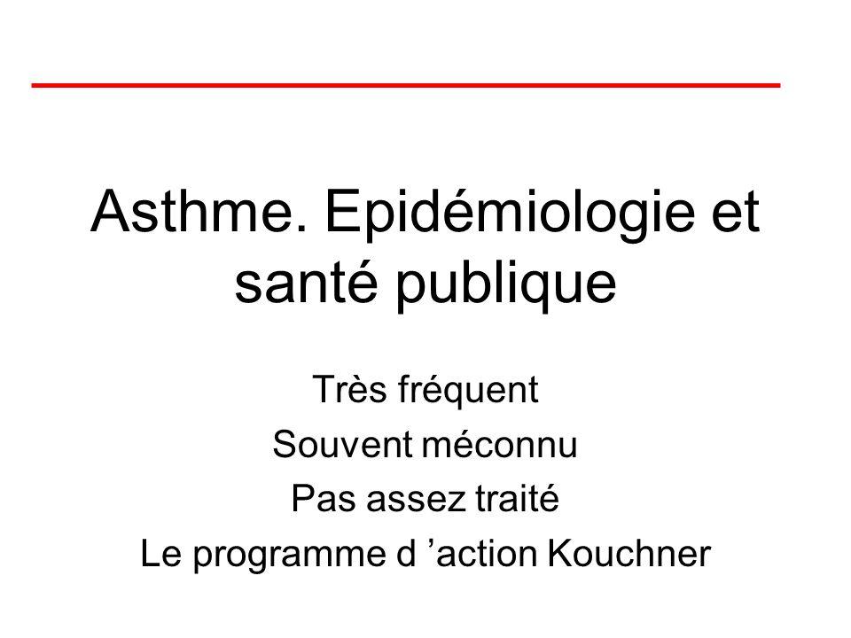 Asthme. Epidémiologie et santé publique