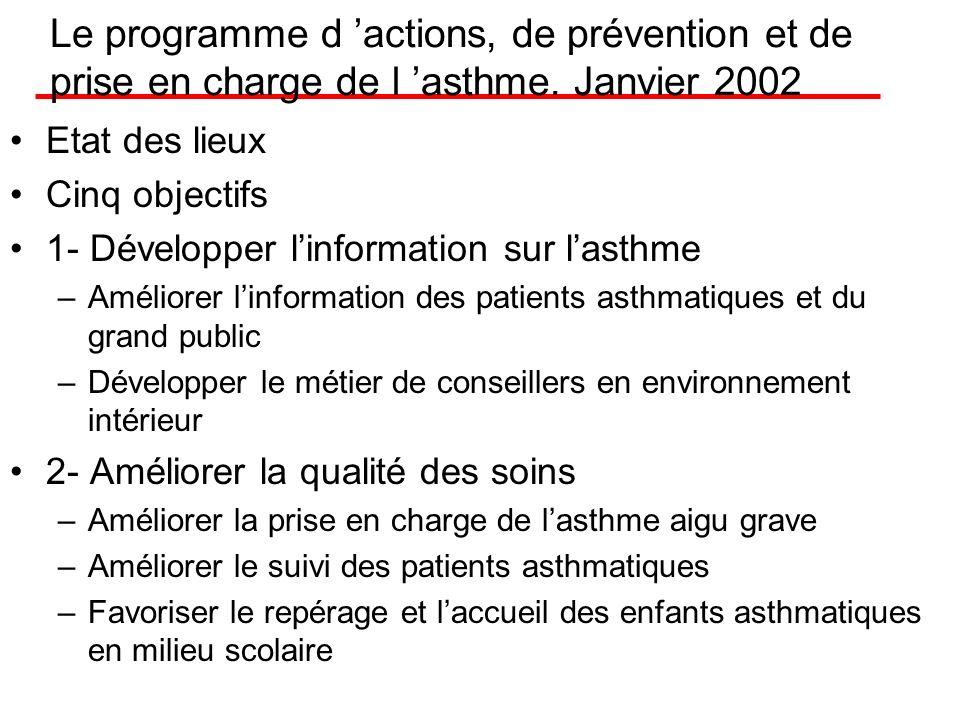 Le programme d 'actions, de prévention et de prise en charge de l 'asthme. Janvier 2002