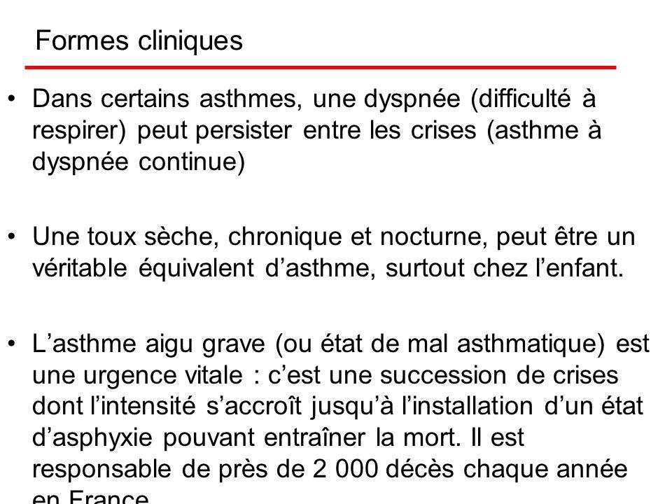 Formes cliniques Dans certains asthmes, une dyspnée (difficulté à respirer) peut persister entre les crises (asthme à dyspnée continue)