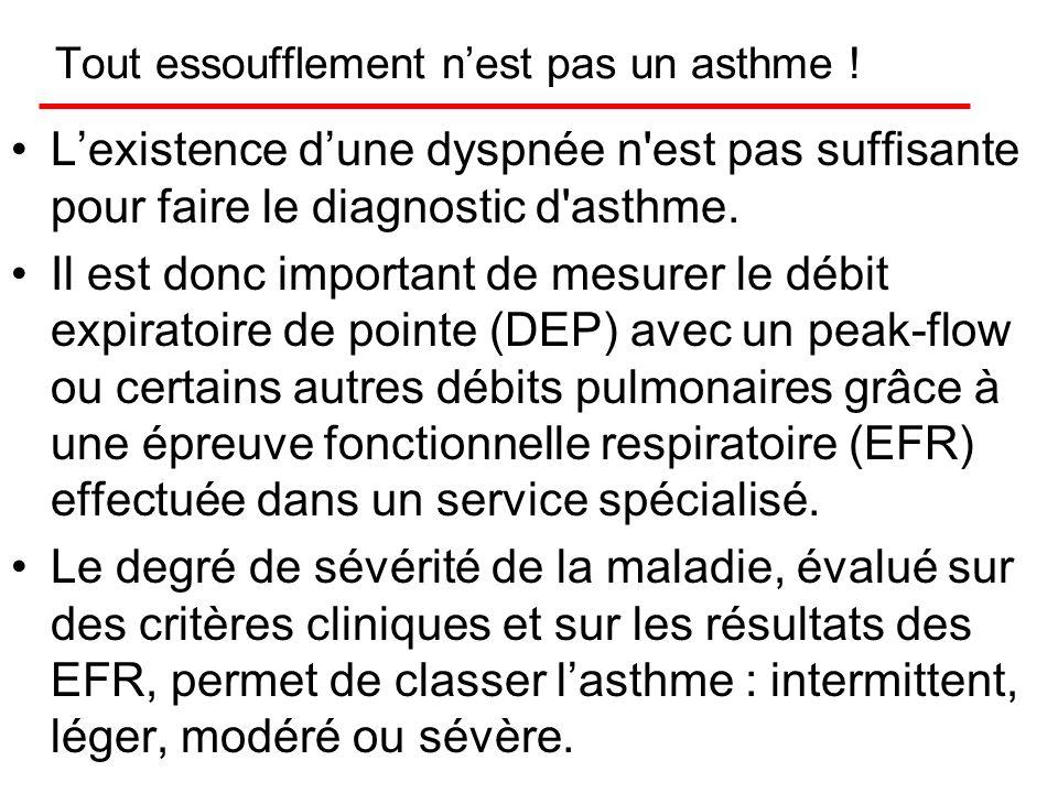 Tout essoufflement n'est pas un asthme !