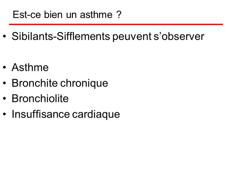 Sibilants-Sifflements peuvent s'observer Asthme Bronchite chronique