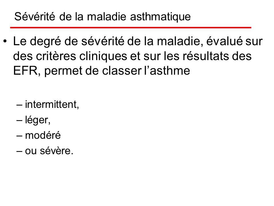 Sévérité de la maladie asthmatique