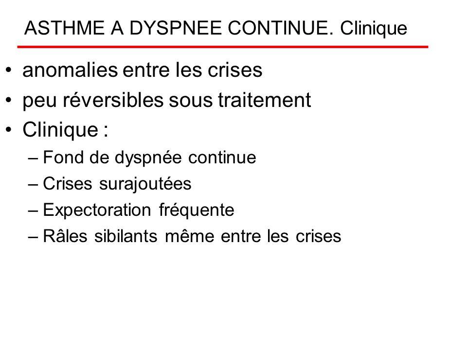 ASTHME A DYSPNEE CONTINUE. Clinique