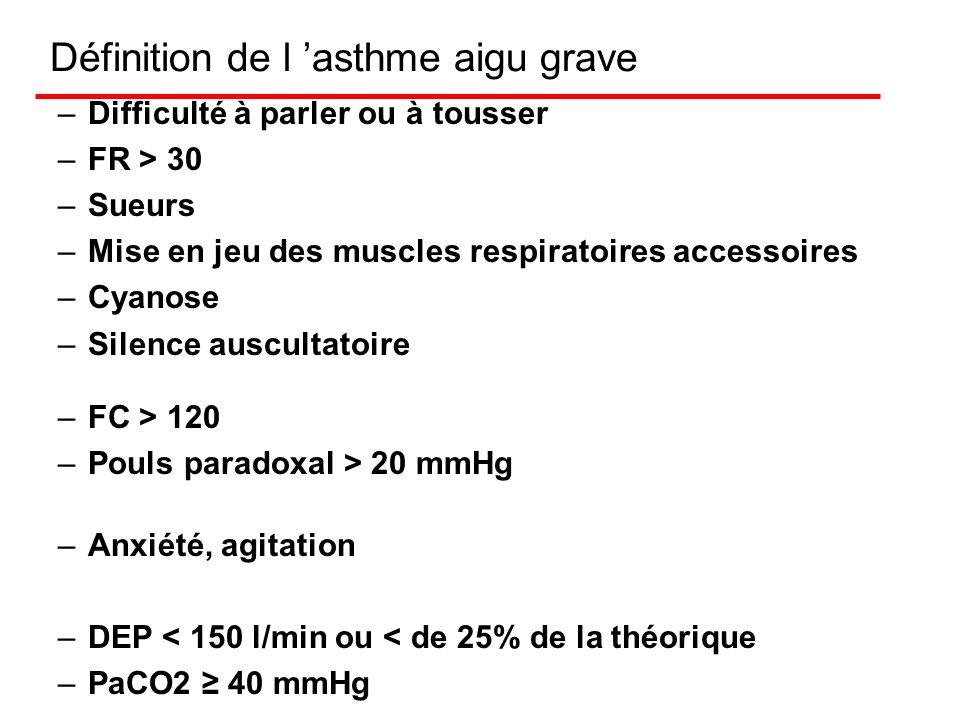 Définition de l 'asthme aigu grave