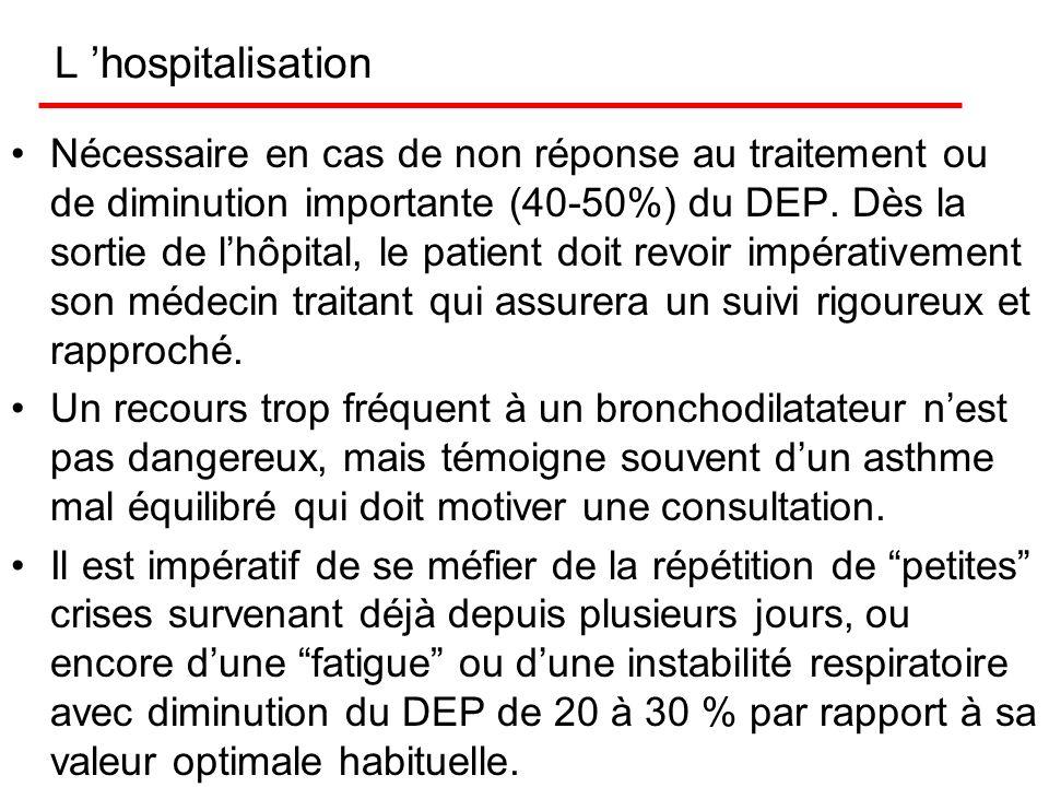 L 'hospitalisation
