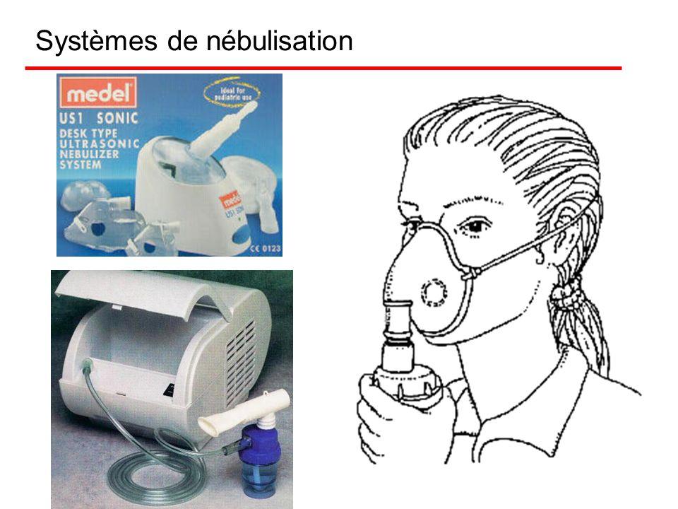 Systèmes de nébulisation