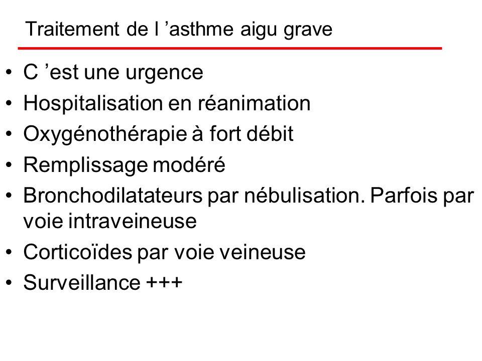 Traitement de l 'asthme aigu grave