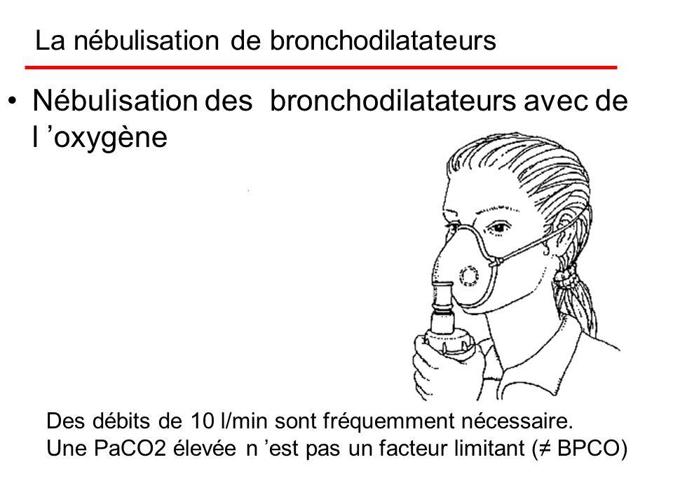La nébulisation de bronchodilatateurs