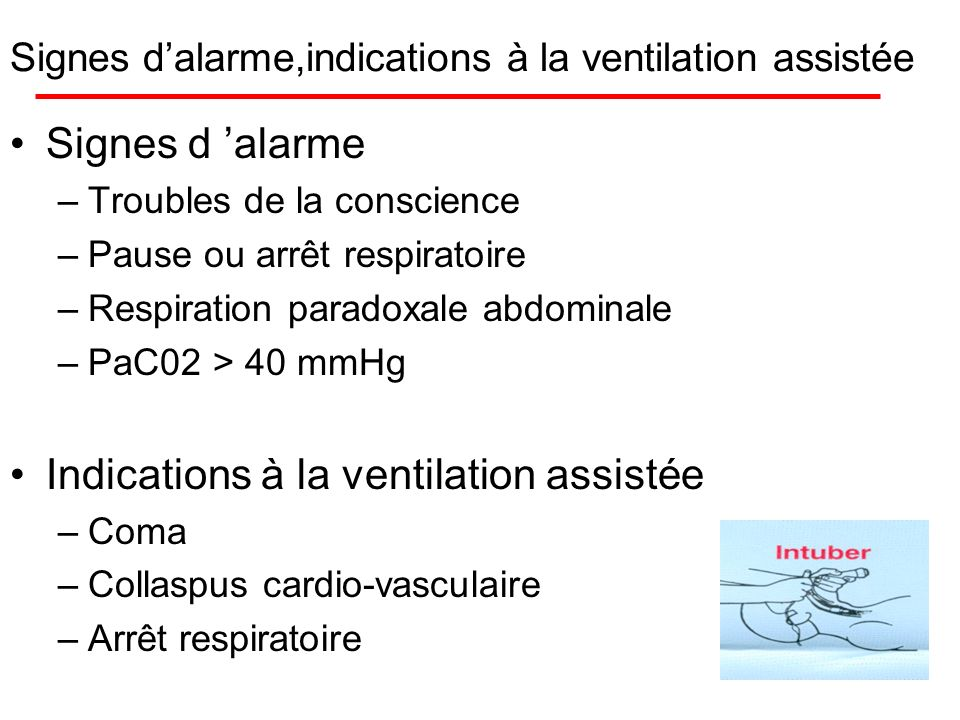 Signes d'alarme,indications à la ventilation assistée