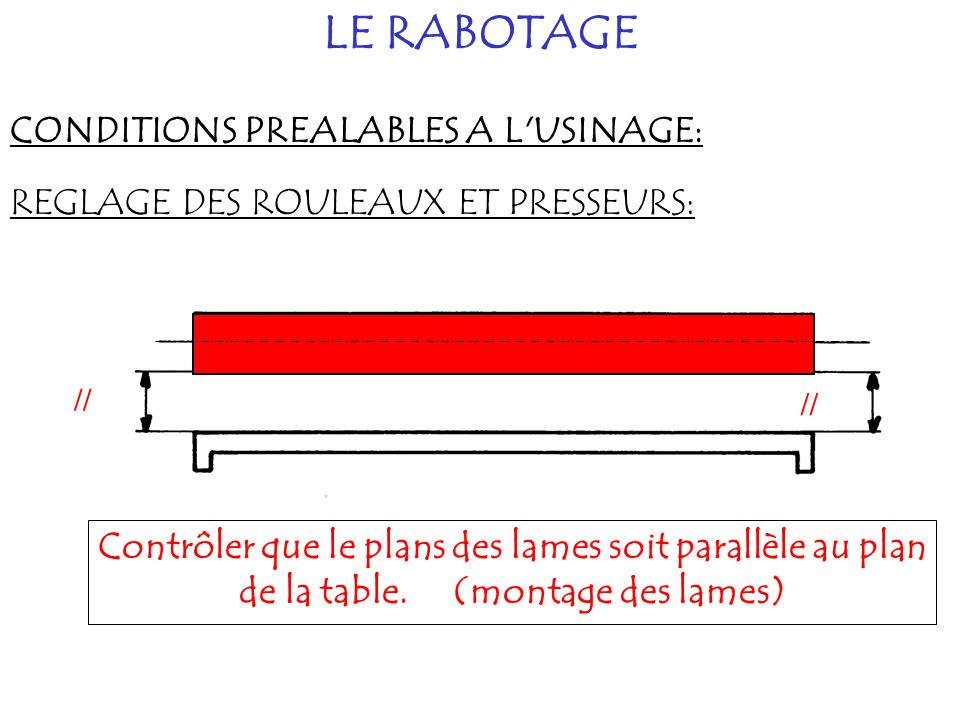 LE RABOTAGE CONDITIONS PREALABLES A L USINAGE: