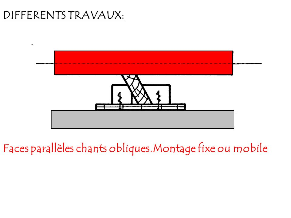 DIFFERENTS TRAVAUX: Faces parallèles chants obliques.Montage fixe ou mobile