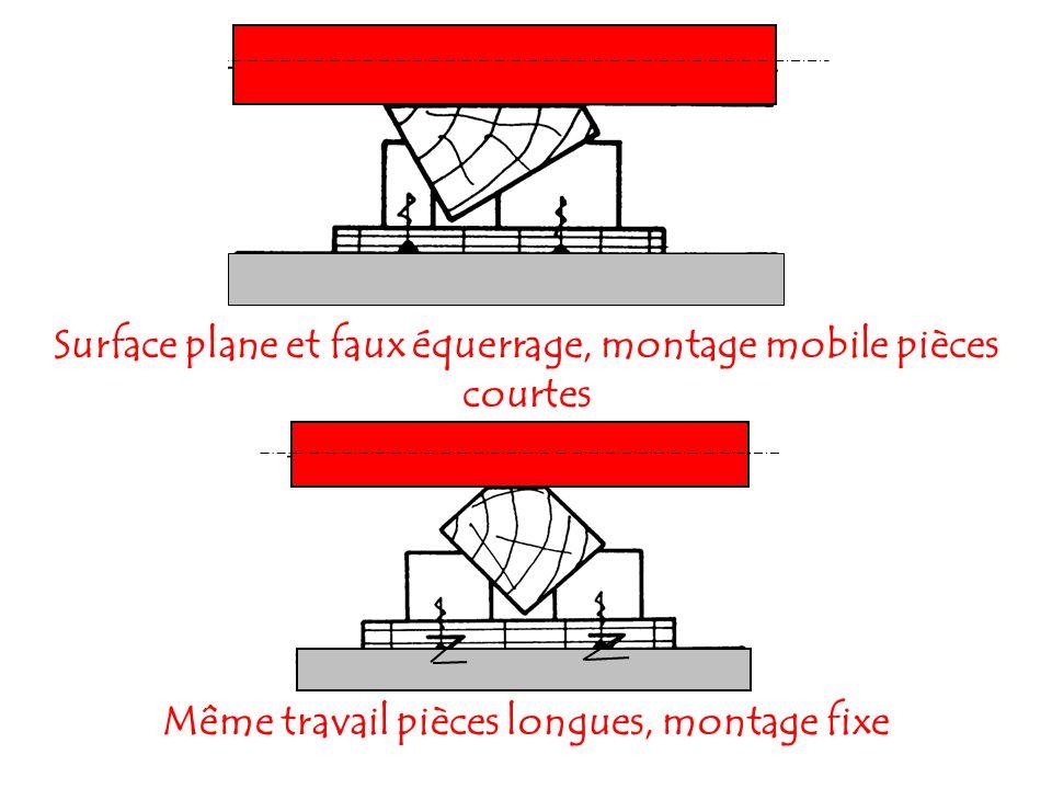 Surface plane et faux équerrage, montage mobile pièces courtes