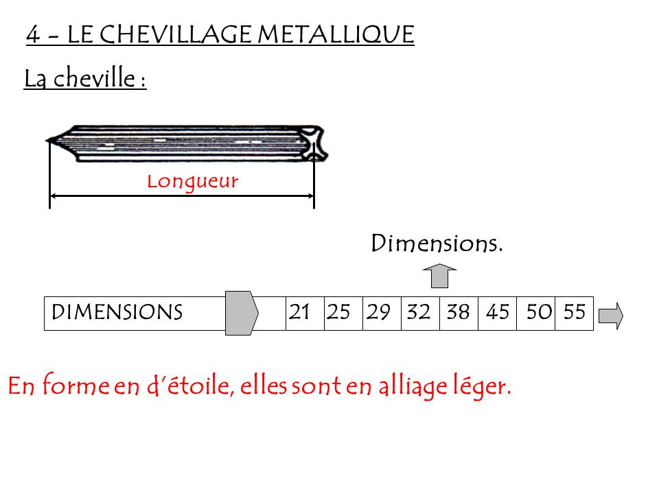 4 - LE CHEVILLAGE METALLIQUE