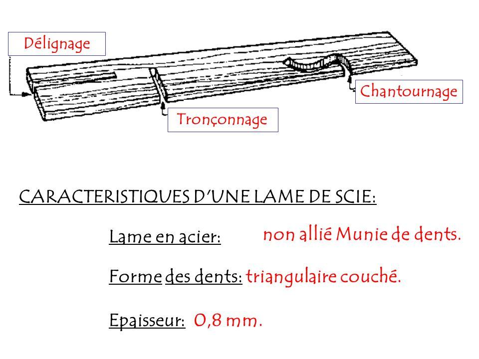 suivant la direction du fil du bois on distingue 3 types. Black Bedroom Furniture Sets. Home Design Ideas