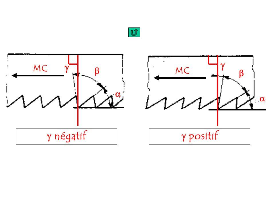 négatif   MC  positif   MC  