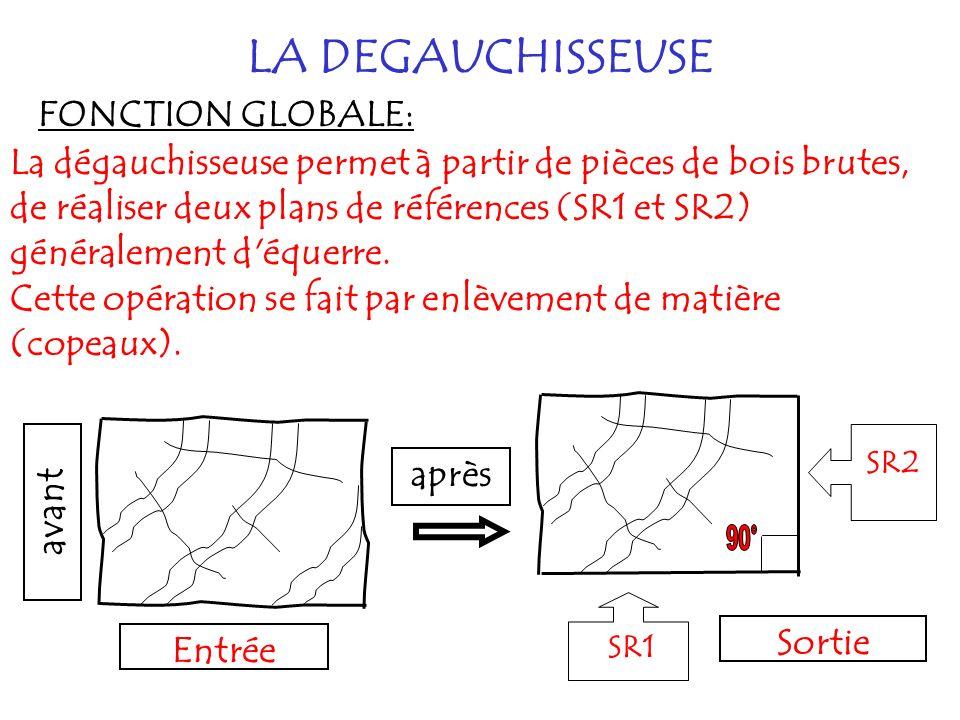 LA DEGAUCHISSEUSE FONCTION GLOBALE: