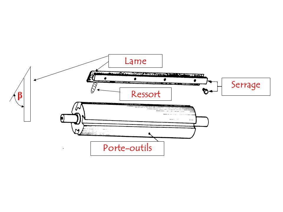 Lame β Serrage Ressort Porte-outils