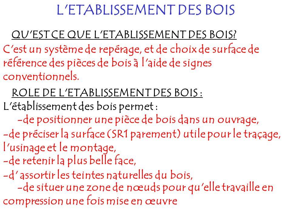 L ETABLISSEMENT DES BOIS