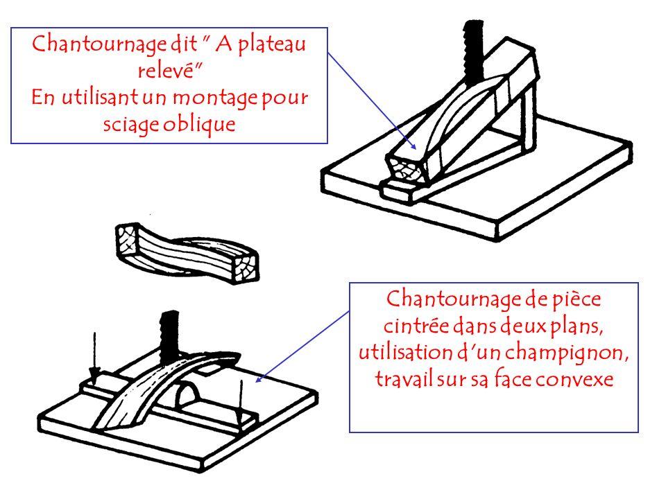 Chantournage dit A plateau relevé