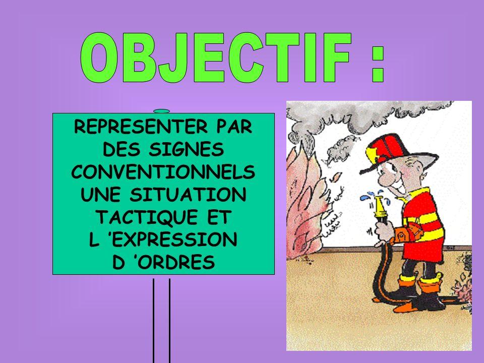 OBJECTIF :REPRESENTER PAR DES SIGNES CONVENTIONNELS UNE SITUATION TACTIQUE ET L 'EXPRESSION D 'ORDRES.