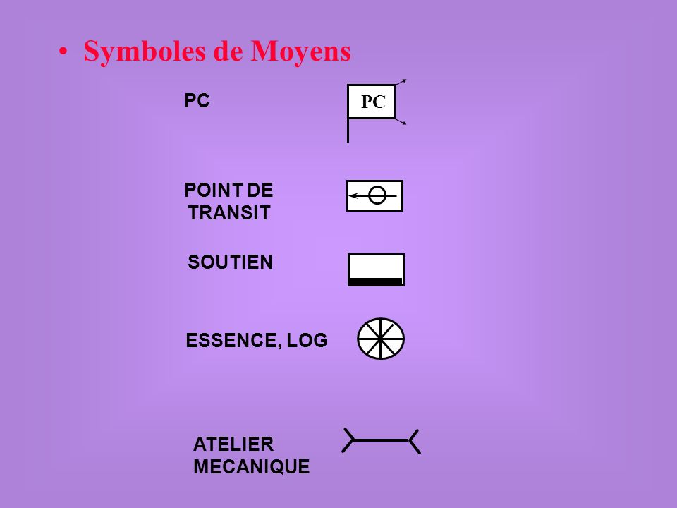 Symboles de Moyens PC PC POINT DE TRANSIT SOUTIEN ESSENCE, LOG