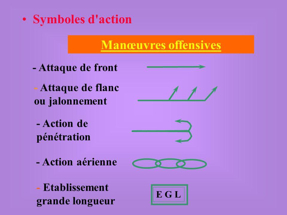 Symboles d action Manœuvres offensives - Attaque de front