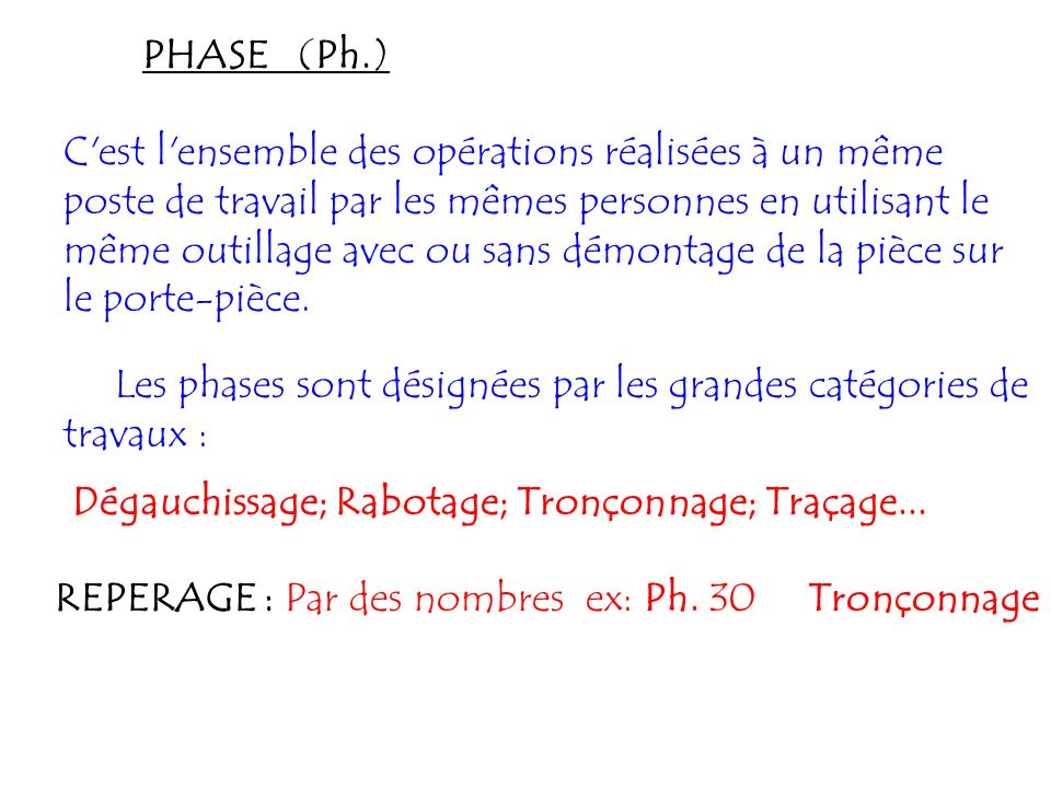 PHASE (Ph.)