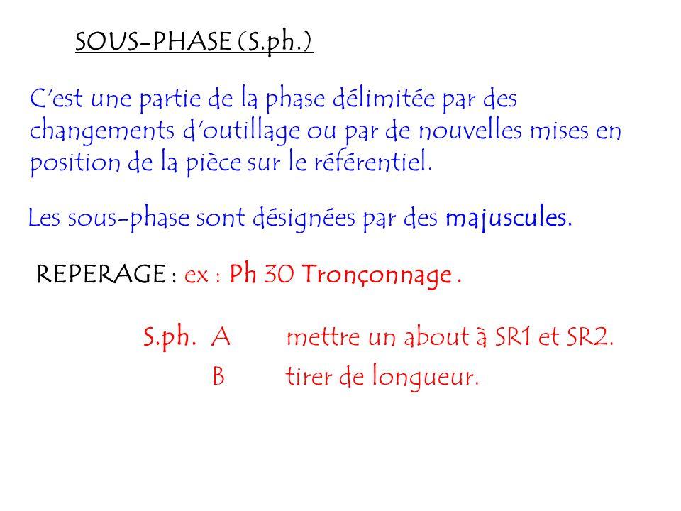 Les sous-phase sont désignées par des majuscules.