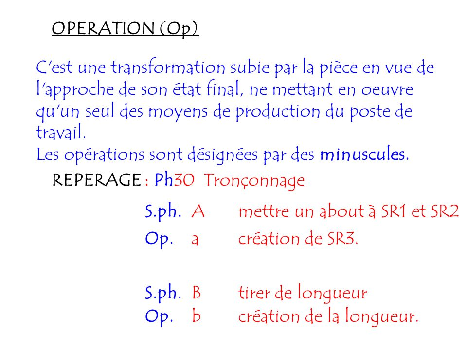 OPERATION (Op)