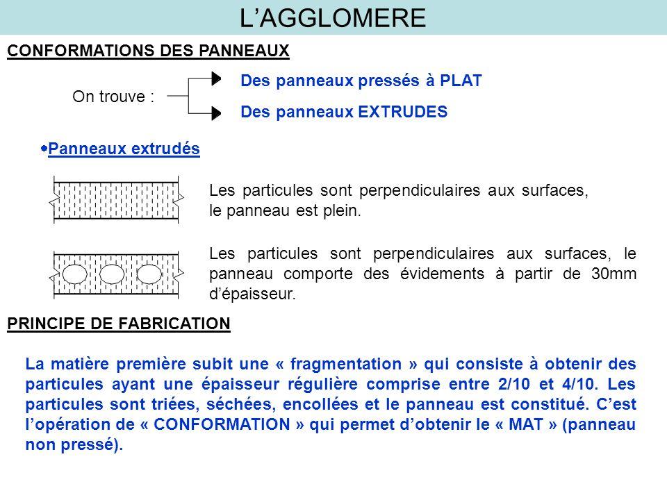 L'AGGLOMERE CONFORMATIONS DES PANNEAUX Des panneaux pressés à PLAT