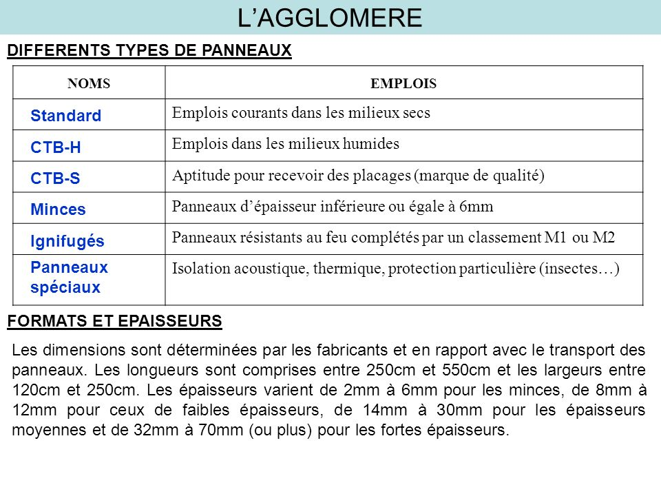 L'AGGLOMERE DIFFERENTS TYPES DE PANNEAUX