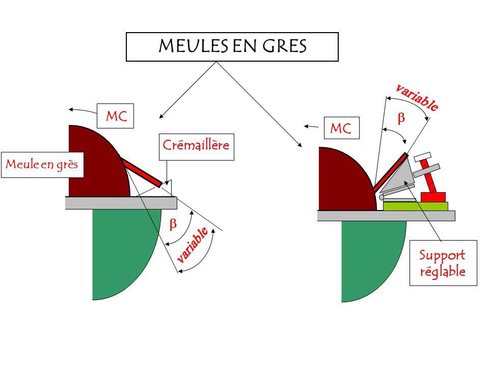 MEULES EN GRES MC  MC Crémaillère  Support réglable Meule en grès