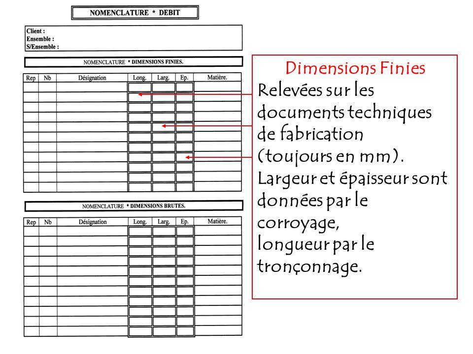 Dimensions Finies Relevées sur les documents techniques de fabrication. (toujours en mm). Largeur et épaisseur sont données par le corroyage,