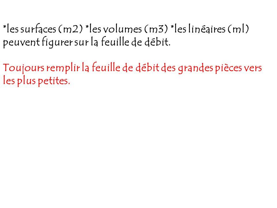 les surfaces (m2). les volumes (m3)