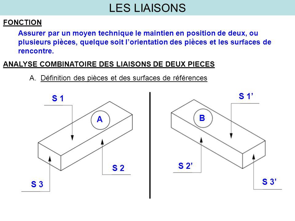 LES LIAISONS S 1' S 1 B A S 2' S 2 S 3' S 3 FONCTION