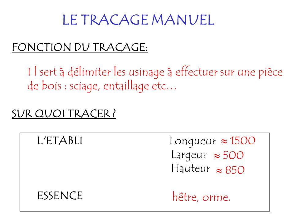 LE TRACAGE MANUEL FONCTION DU TRACAGE: